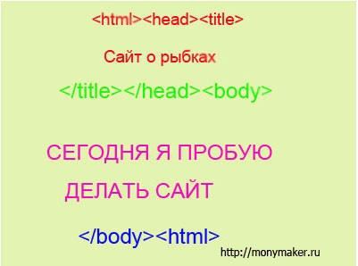 наглядные примеры страницы сайта