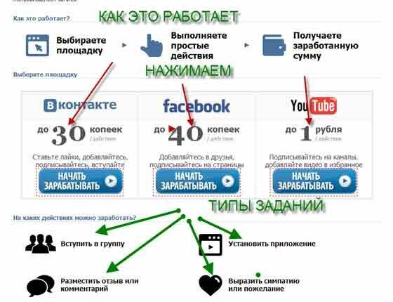 Как работает smmka.ru